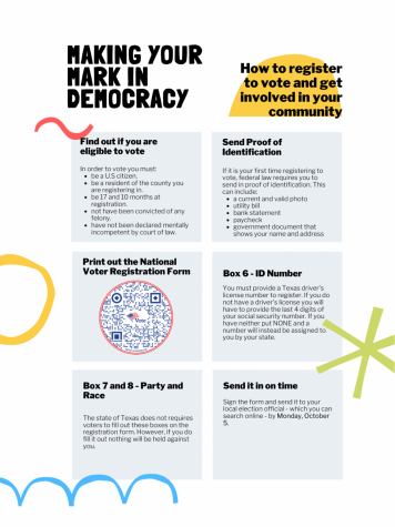 Making Your Mark in Democracy